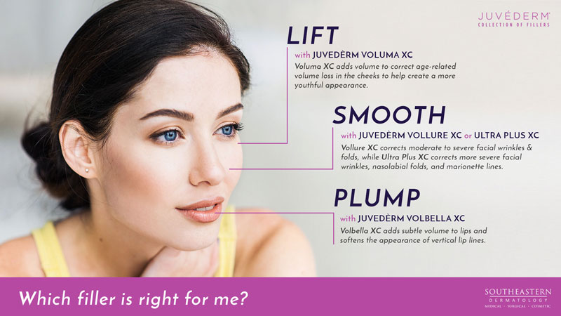 Juvederm in Knoxville | What is Juvederm | Before & After Photos